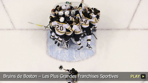Bruins de Boston – Les Plus Grandes Franchises Sportives